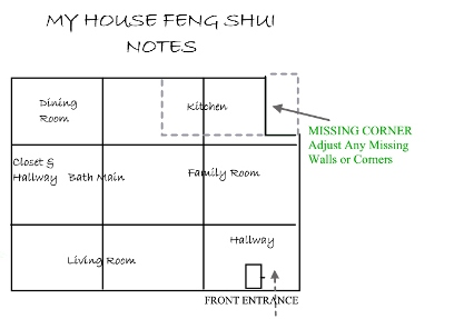 Feng Shui Bedroom Floor Plan feng shui bagua map