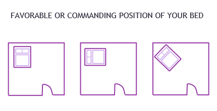 Good Feng Shui Bed Commanding Positions