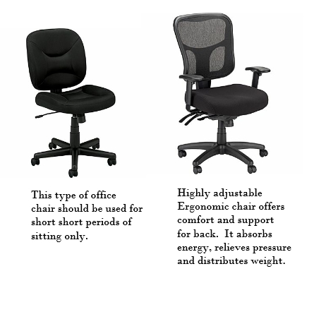 Best Cubicle Feng Shui Office Chair